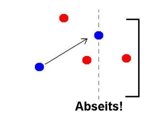 Abseits Definition
